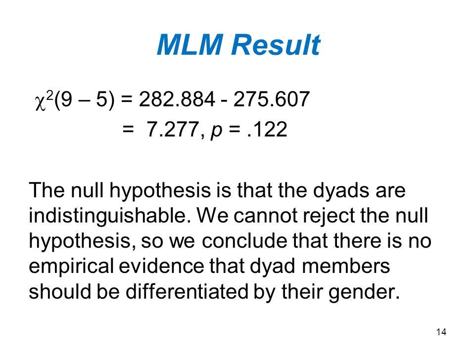 MLM Result c2(9 – 5) = 282.884 - 275.607. = 7.277, p = .122.