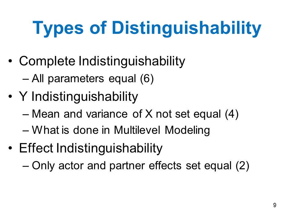 Types of Distinguishability