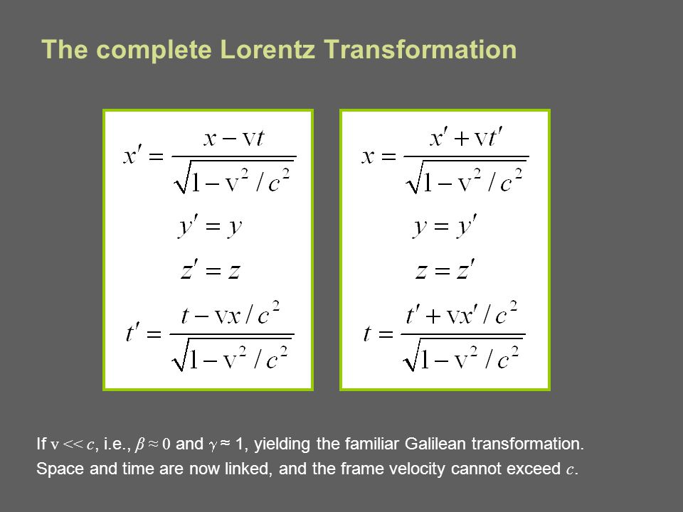 The complete Lorentz Transformation