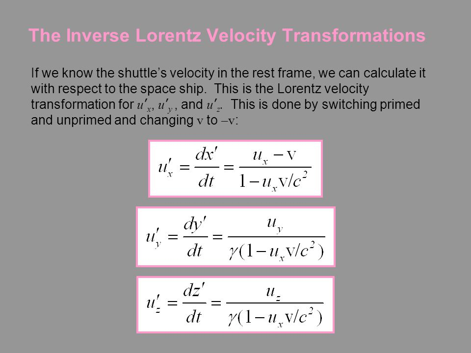 The Inverse Lorentz Velocity Transformations