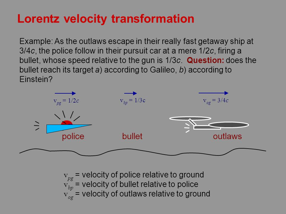Lorentz velocity transformation