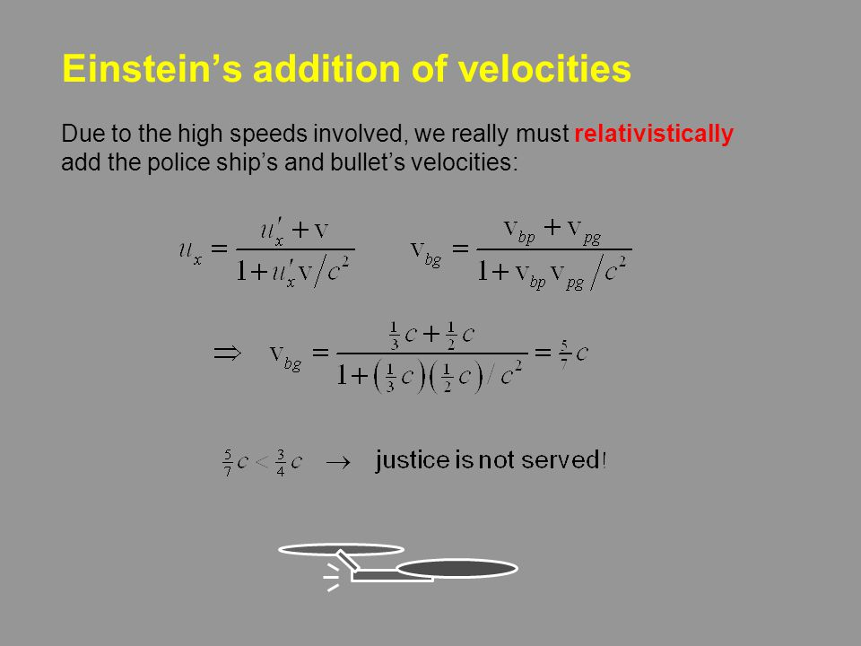 Einstein's addition of velocities