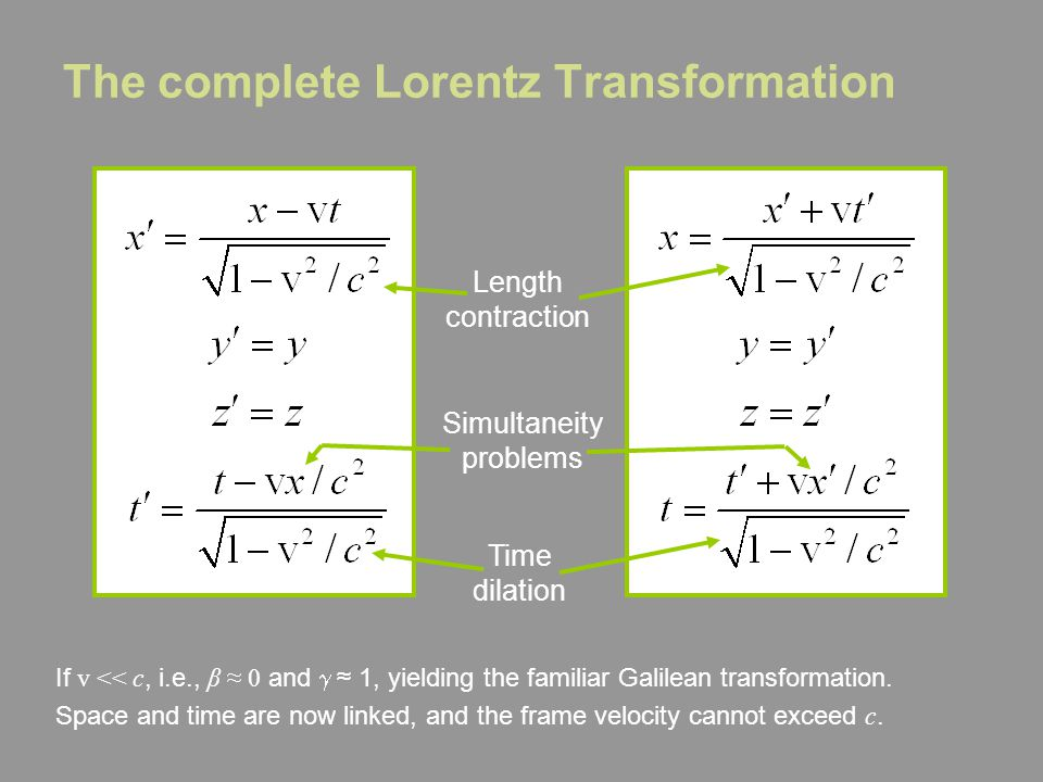 The complete Lorentz Transformation