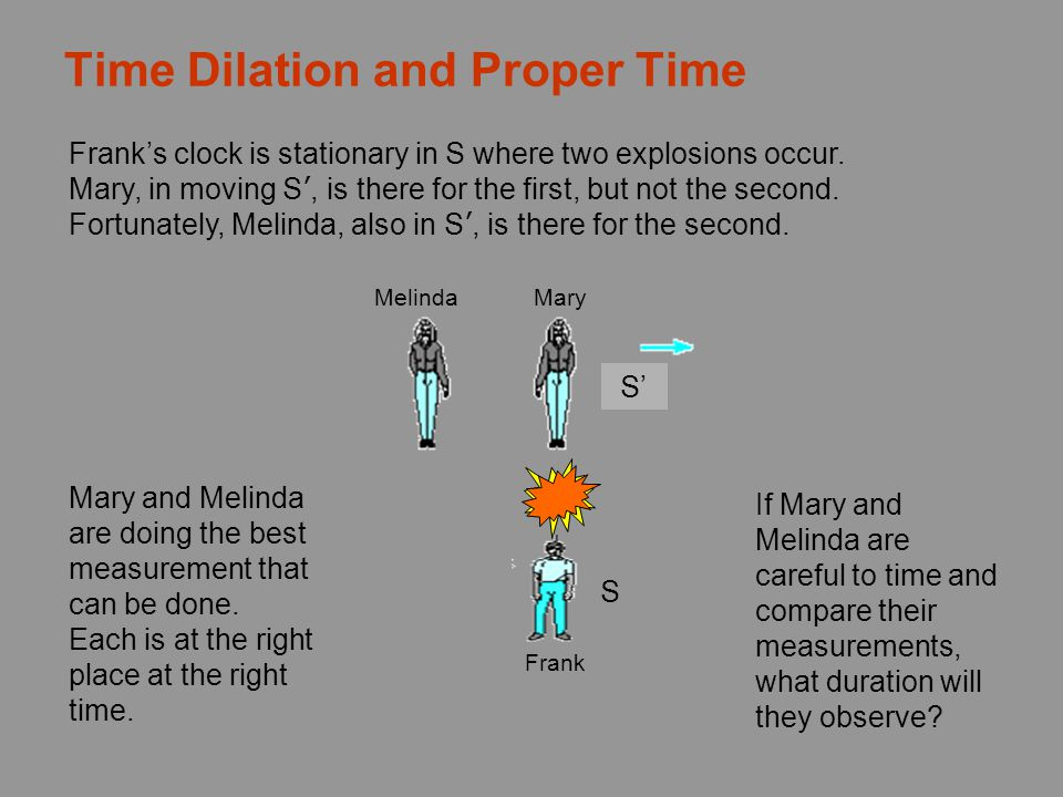 Time Dilation and Proper Time