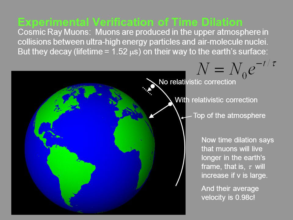 Experimental Verification of Time Dilation