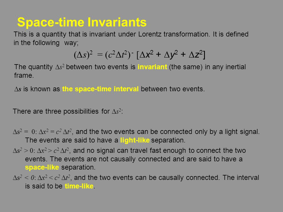 Space-time Invariants