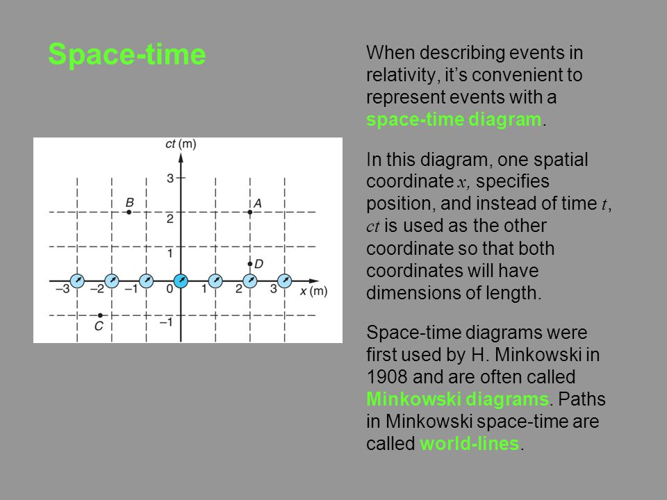 Space-time When describing events in relativity, it's convenient to represent events with a space-time diagram.