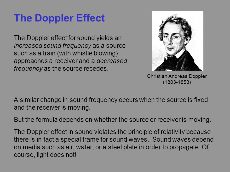 Christian Andreas Doppler (1803-1853)