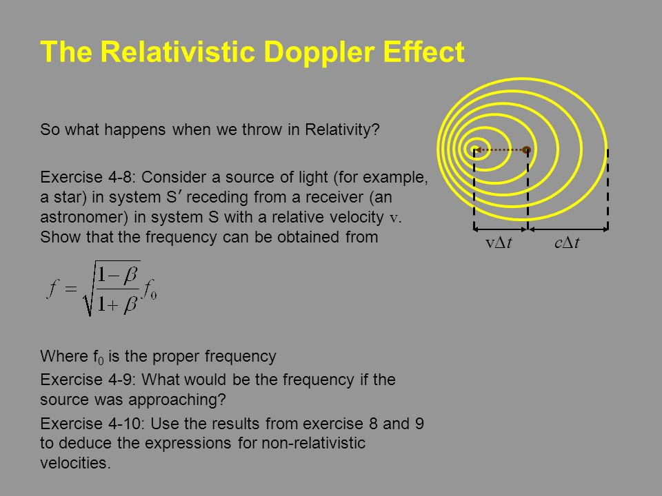 The Relativistic Doppler Effect