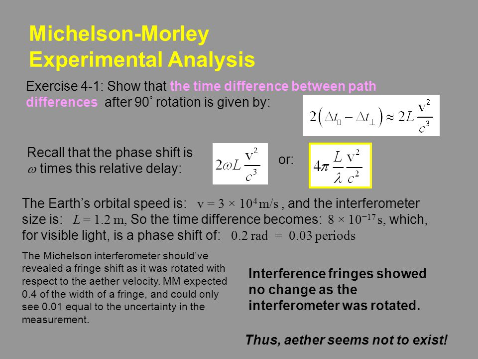 Michelson-Morley Experimental Analysis