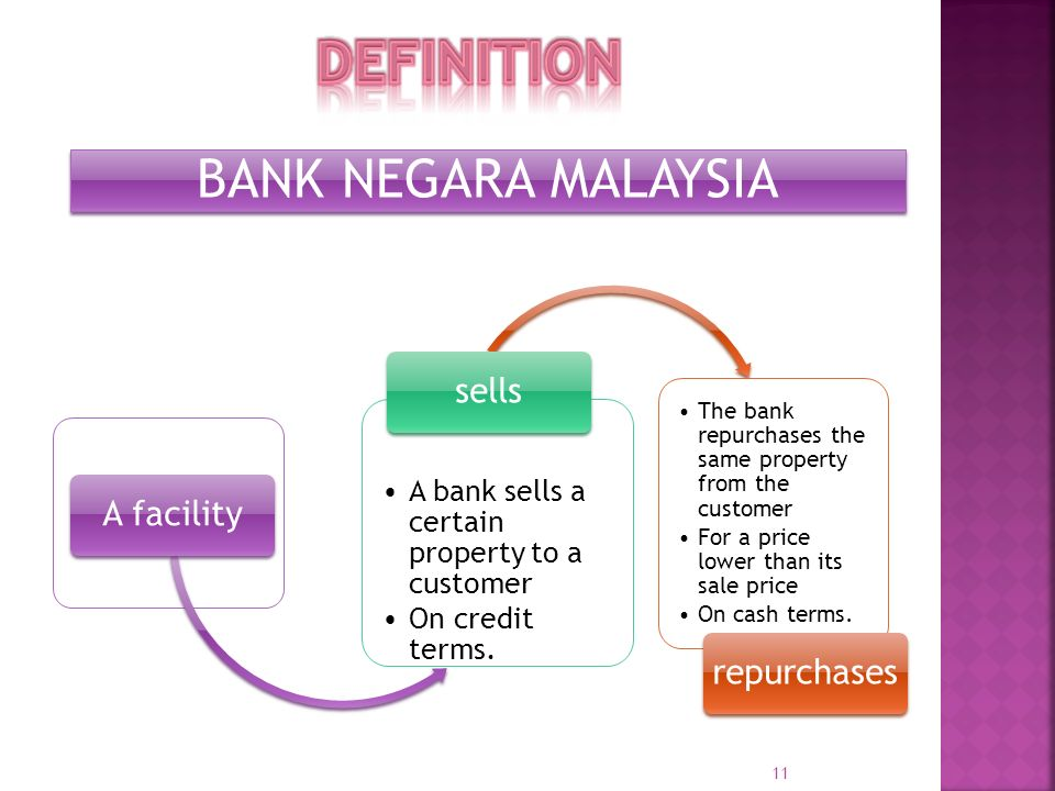 DEFINITION BANK NEGARA MALAYSIA