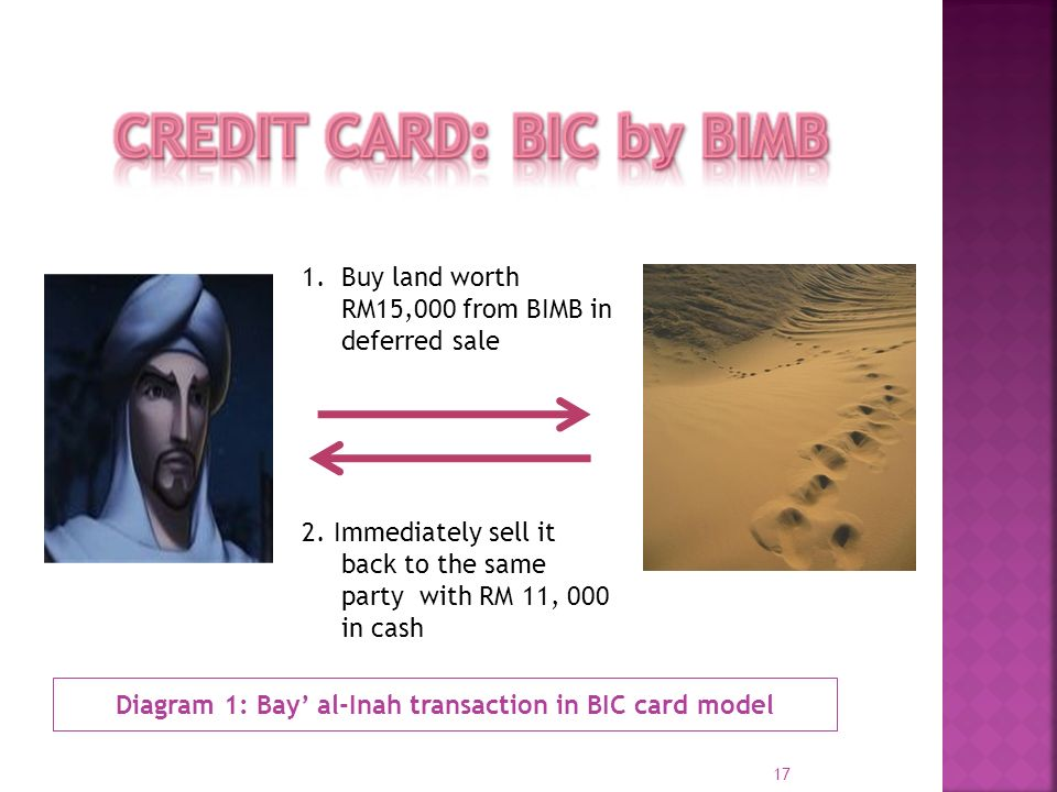CREDIT CARD: BIC by BIMB
