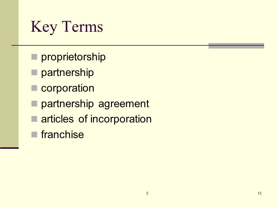 Key Terms proprietorship partnership corporation partnership agreement