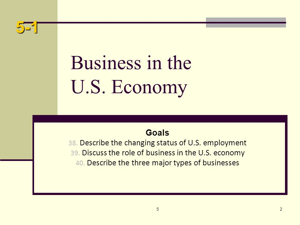Business in the U.S. Economy