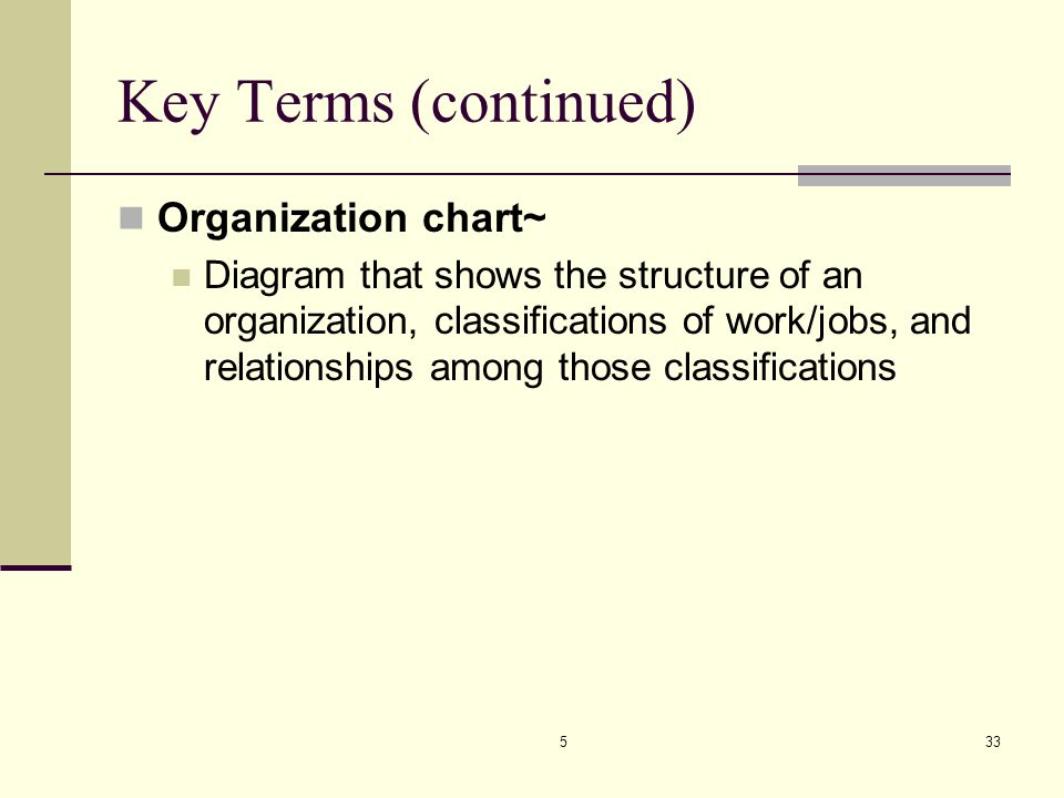 Key Terms (continued) Organization chart~