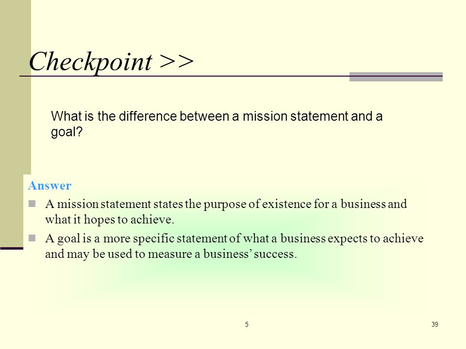 CHAPTER 5 4/7/2017. Checkpoint >> What is the difference between a mission statement and a goal Answer.