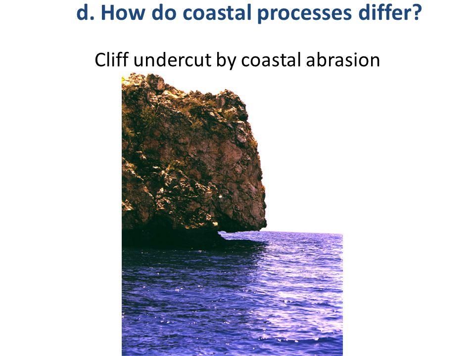 Cliff undercut by coastal abrasion