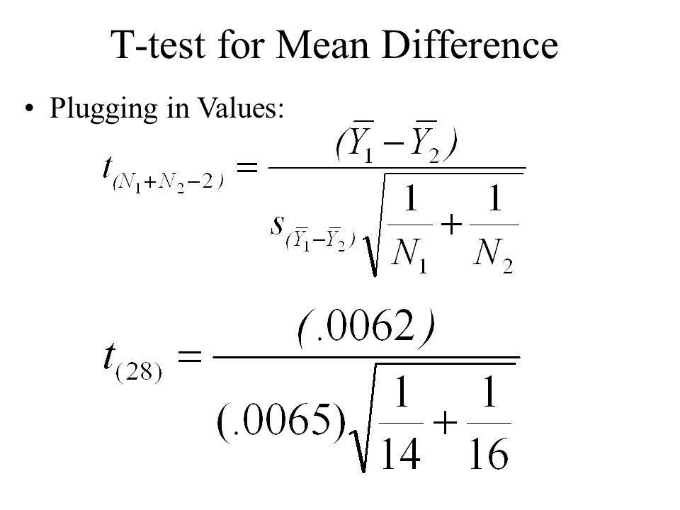 T-test for Mean Difference