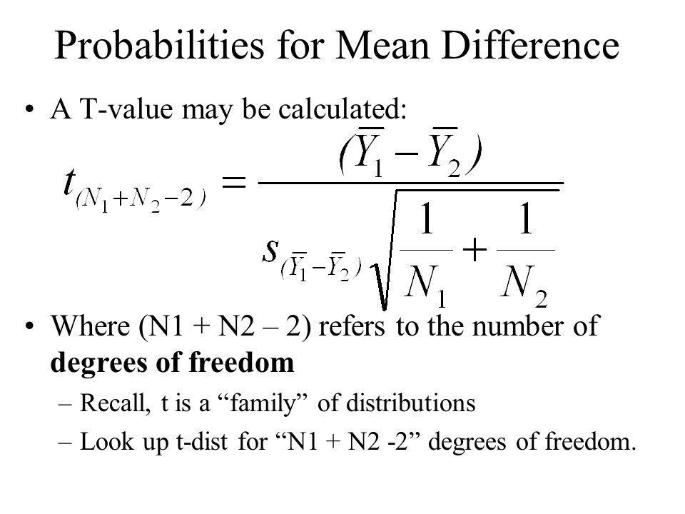 Probabilities for Mean Difference