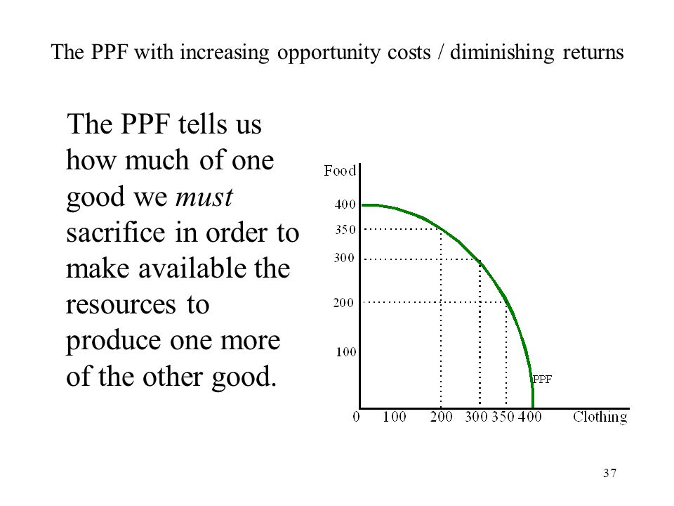The PPF with increasing opportunity costs / diminishing returns