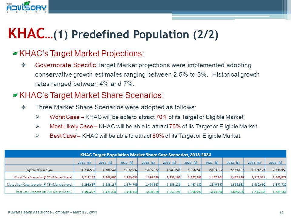 KHAC…(1) Predefined Population (2/2)