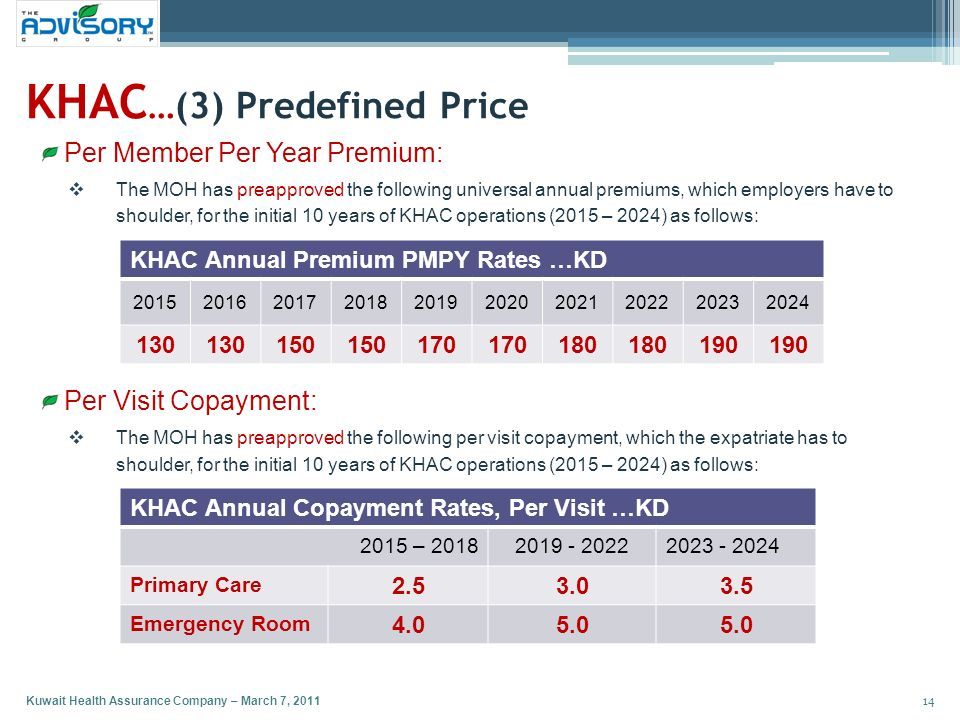 KHAC…(3) Predefined Price