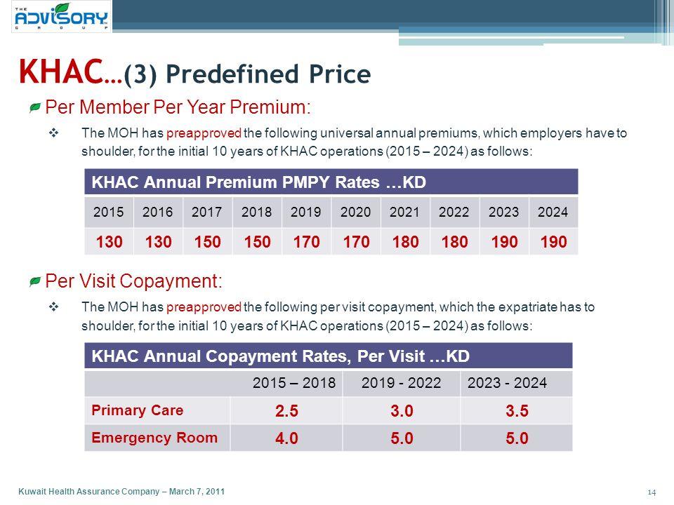 KHAC…(3) Predefined Price