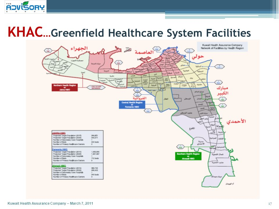 KHAC…Greenfield Healthcare System Facilities