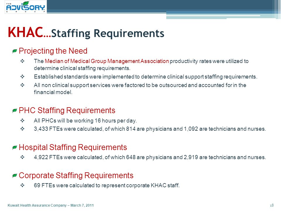 KHAC…Staffing Requirements