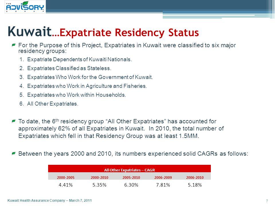 Kuwait…Expatriate Residency Status