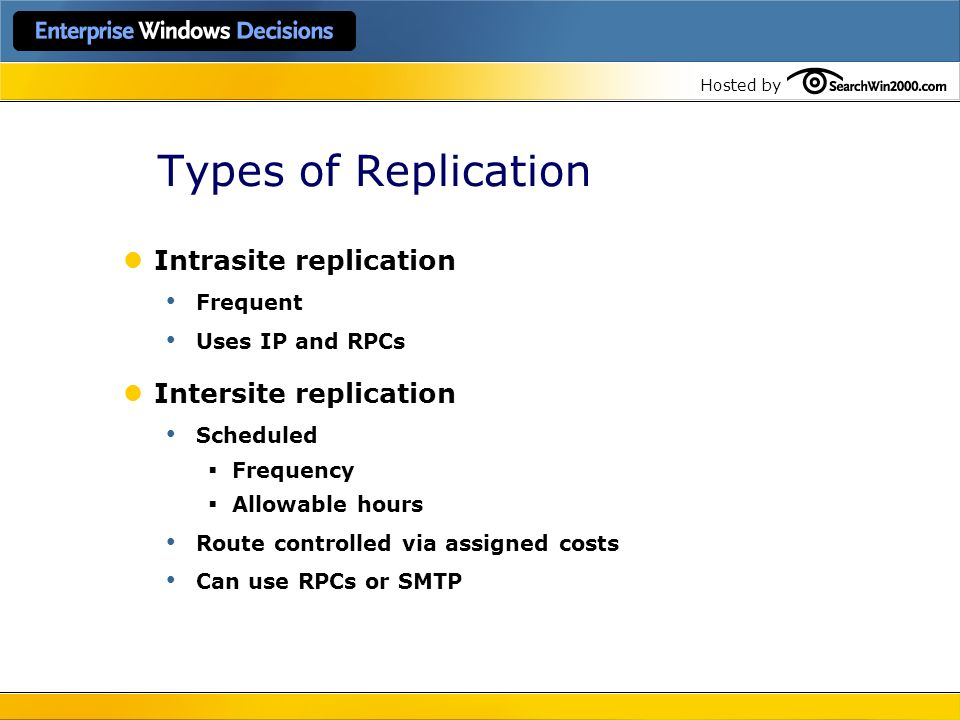 Types of Replication Intrasite replication Intersite replication
