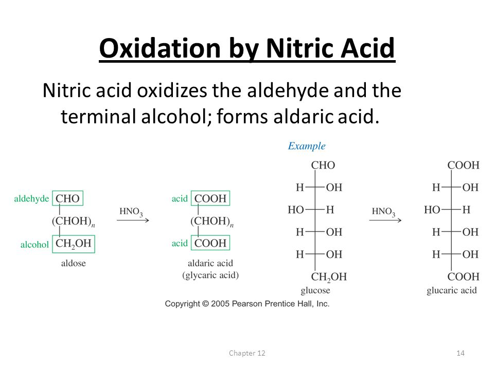 Oxidation by Nitric Acid