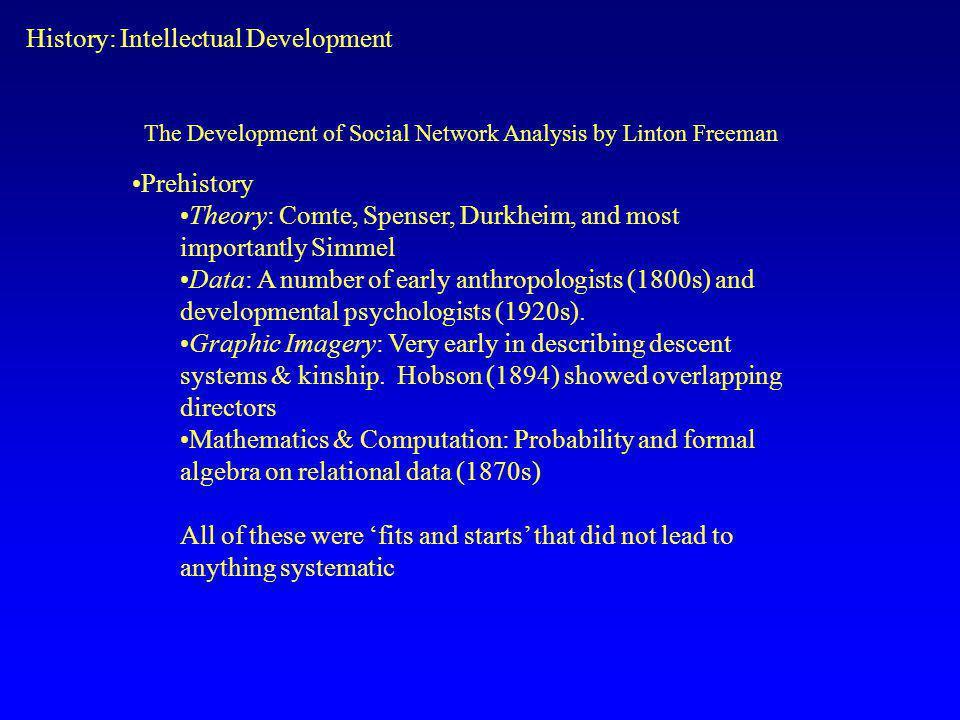 History: Intellectual Development