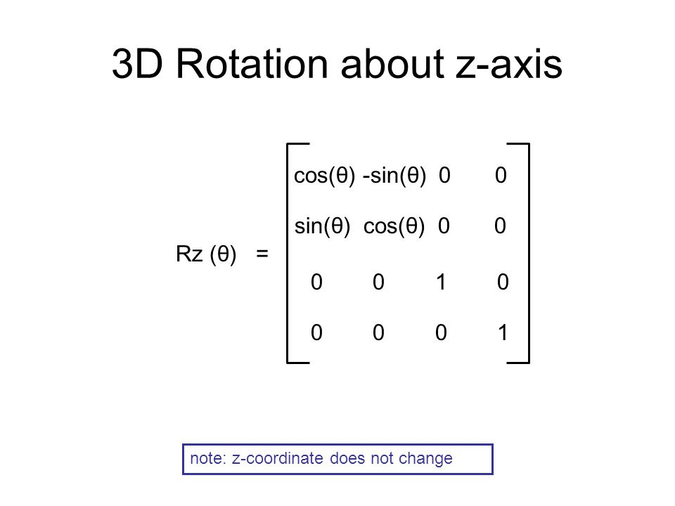 3D Rotation about z-axis