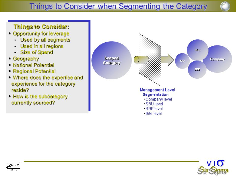 Management Level Segmentation