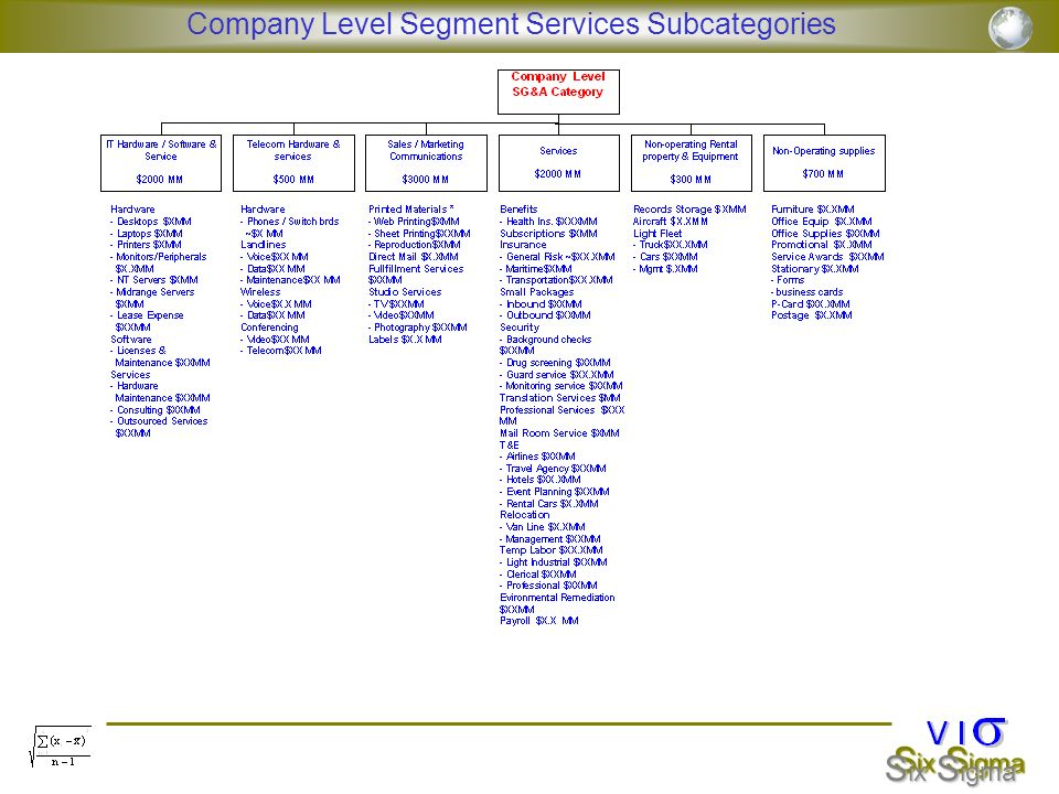 Company Level Segment Services Subcategories