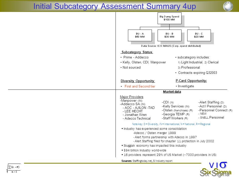 Initial Subcategory Assessment Summary 4up
