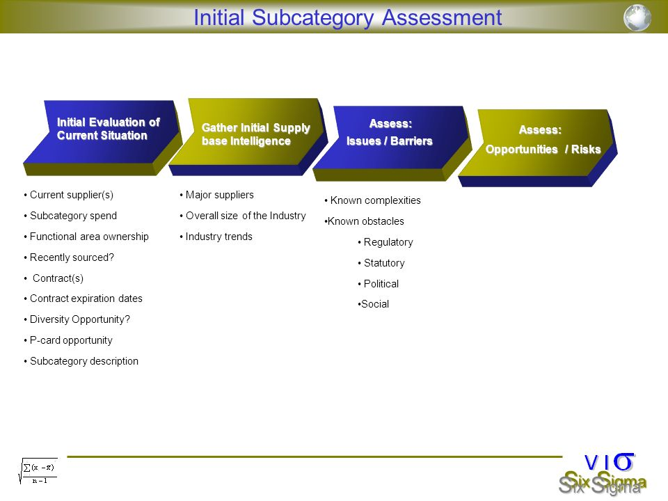 Initial Subcategory Assessment