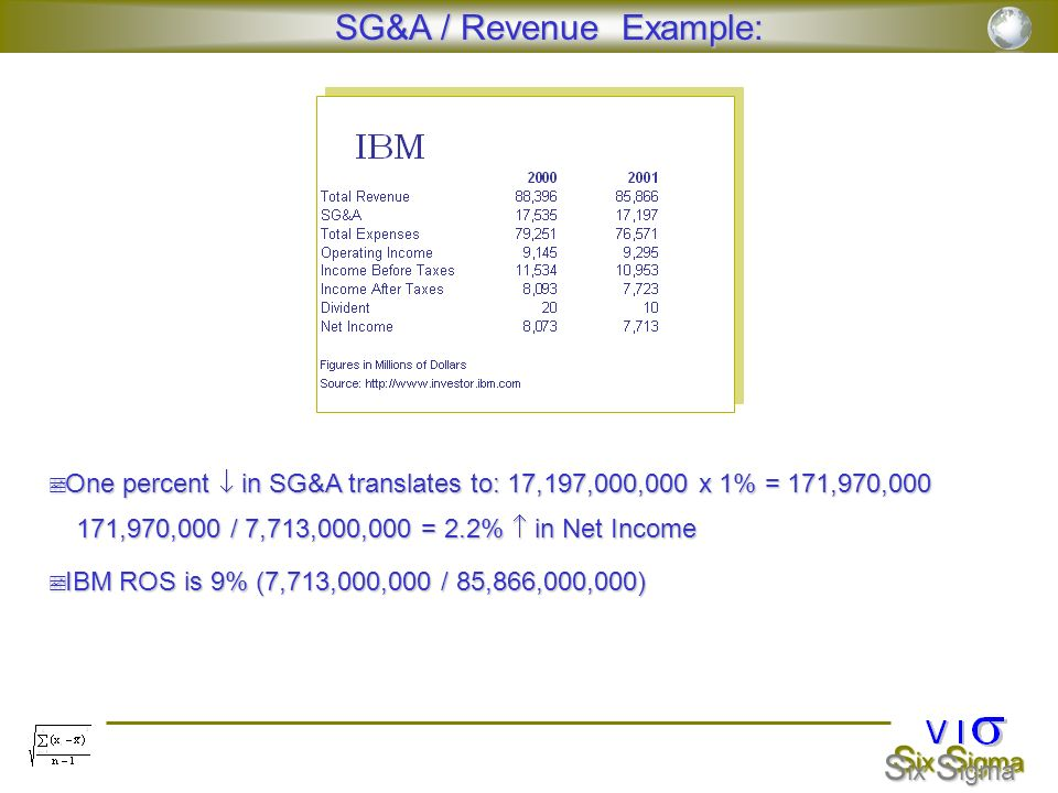 SG&A / Revenue Example: