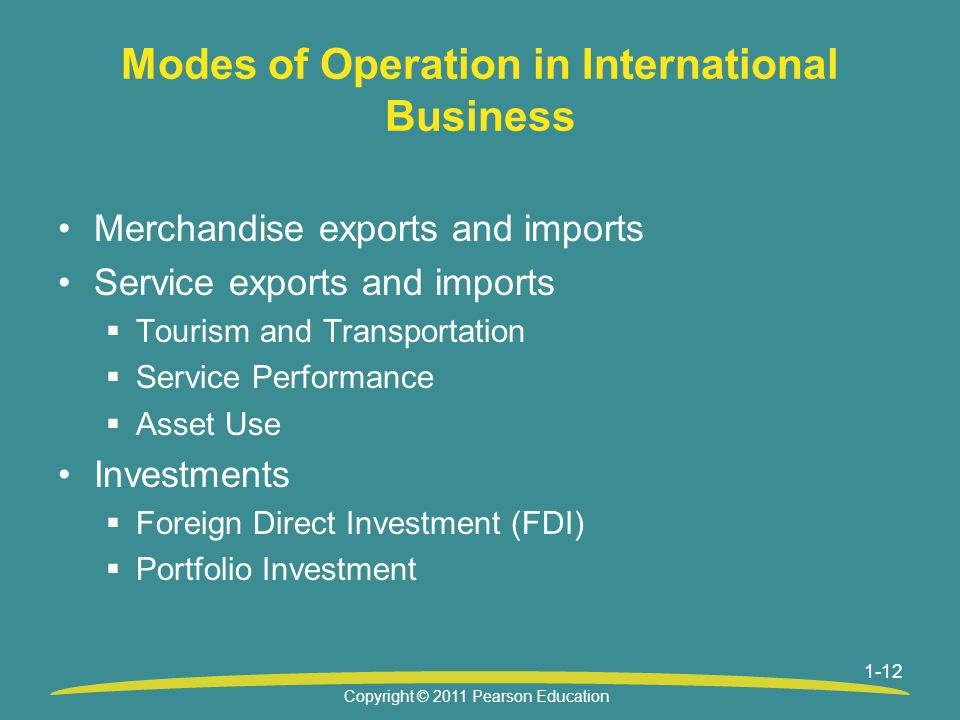 Modes of Operation in International Business