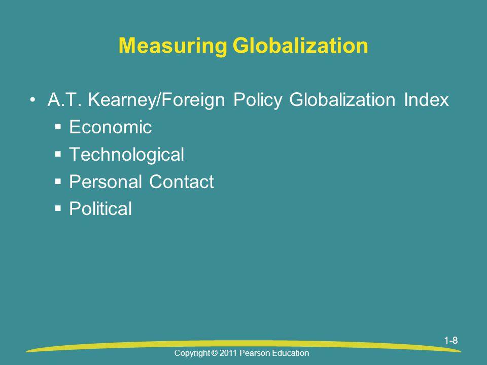 Measuring Globalization