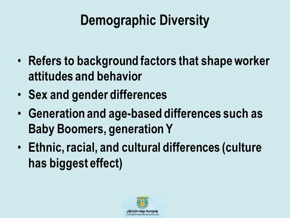 Demographic Diversity