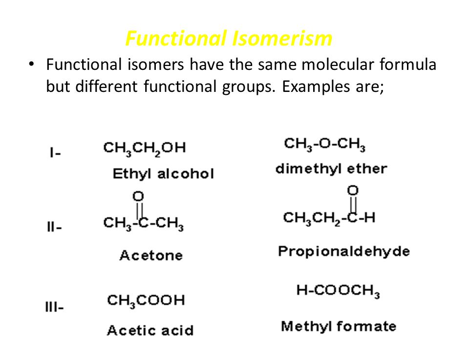 Functional Isomerism Functional isomers have the same molecular formula but different functional groups.