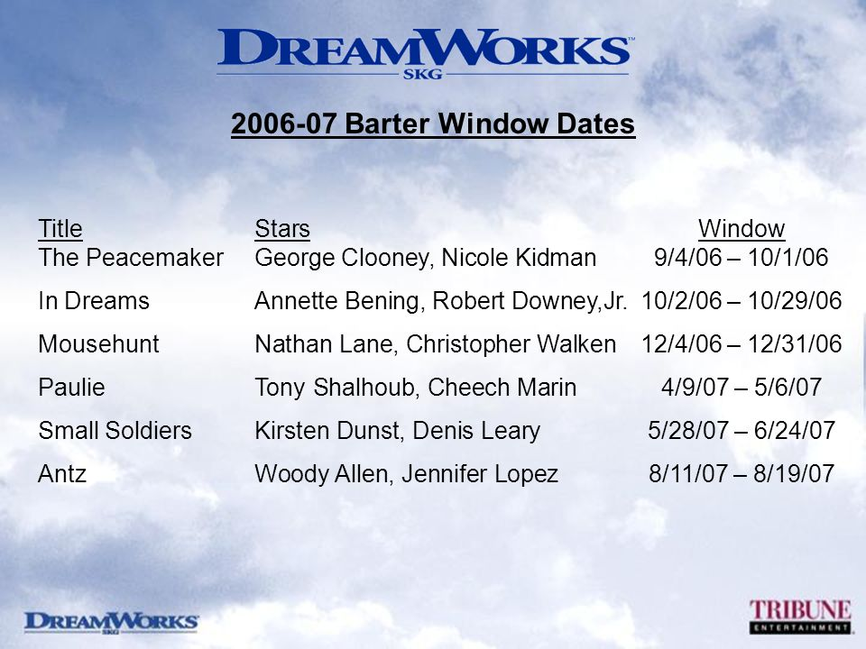 2006-07 Barter Window Dates Title Stars Window The Peacemaker George Clooney, Nicole Kidman 9/4/06 – 10/1/06.