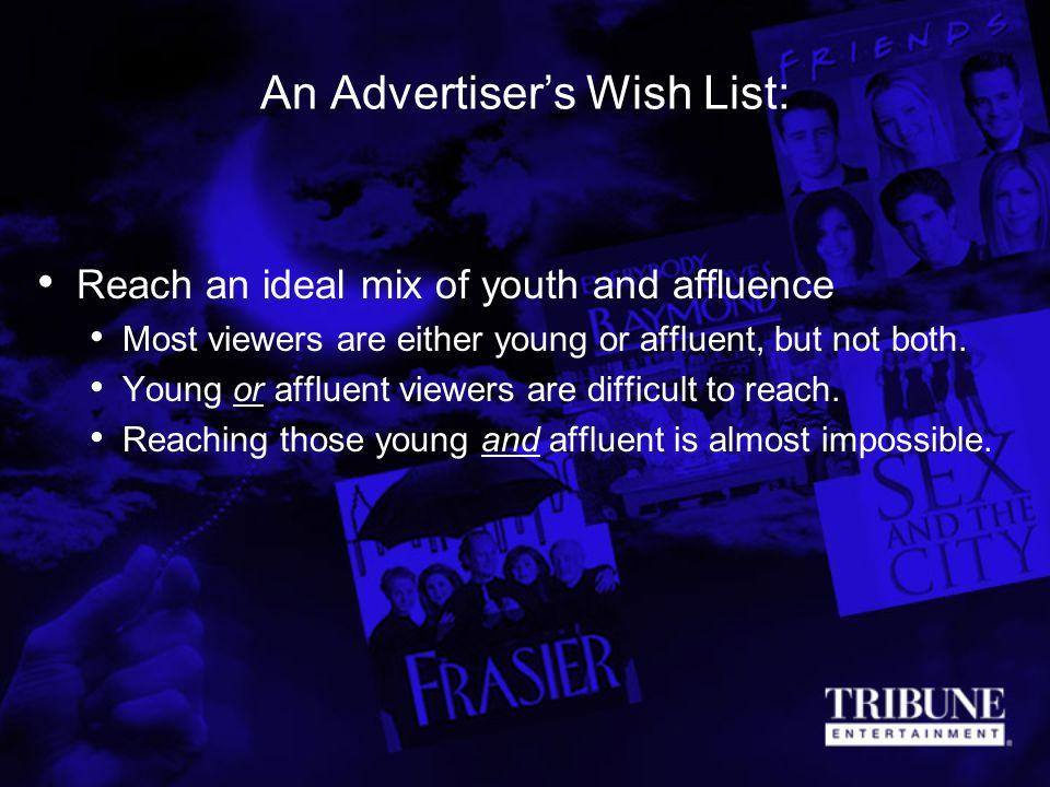 An Advertiser's Wish List: