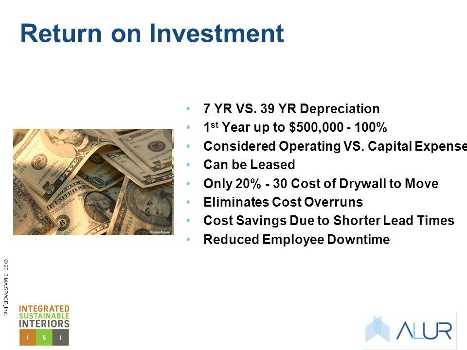 Return on Investment 7 YR VS. 39 YR Depreciation