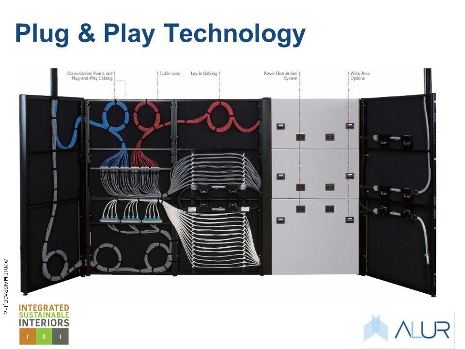 Plug & Play Technology