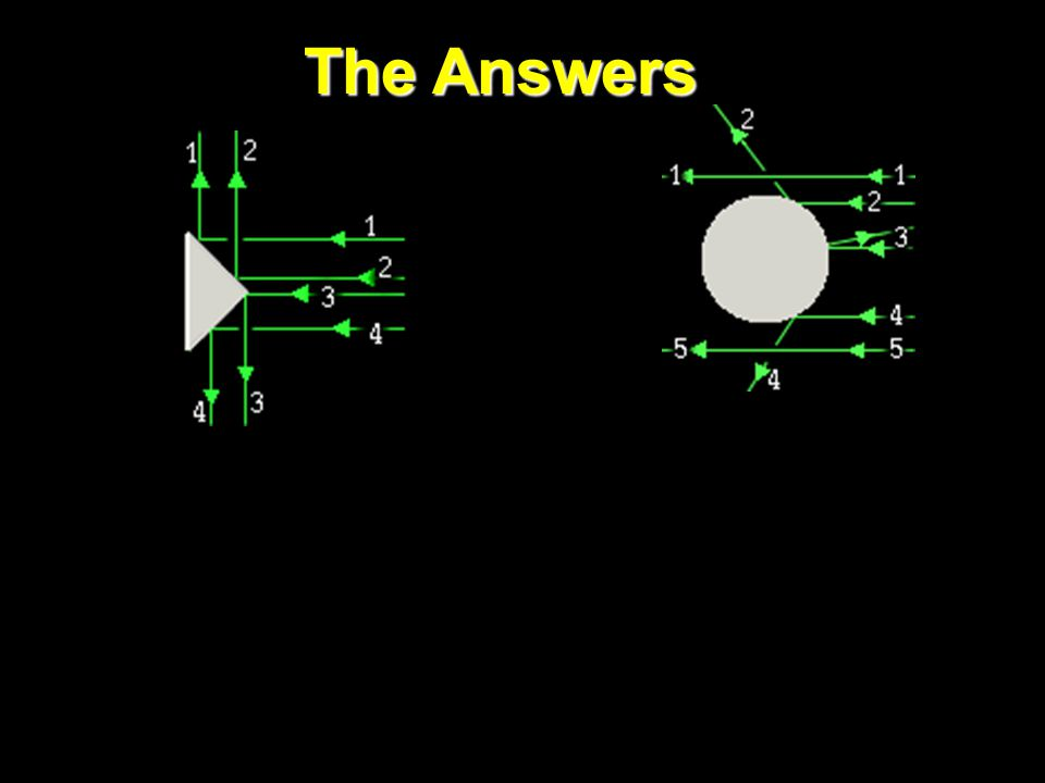 The Answers Target #2 Target #1