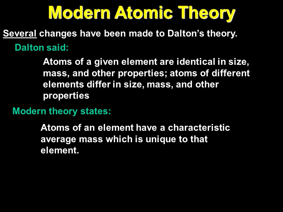 Modern Atomic Theory Several changes have been made to Dalton's theory. Dalton said: