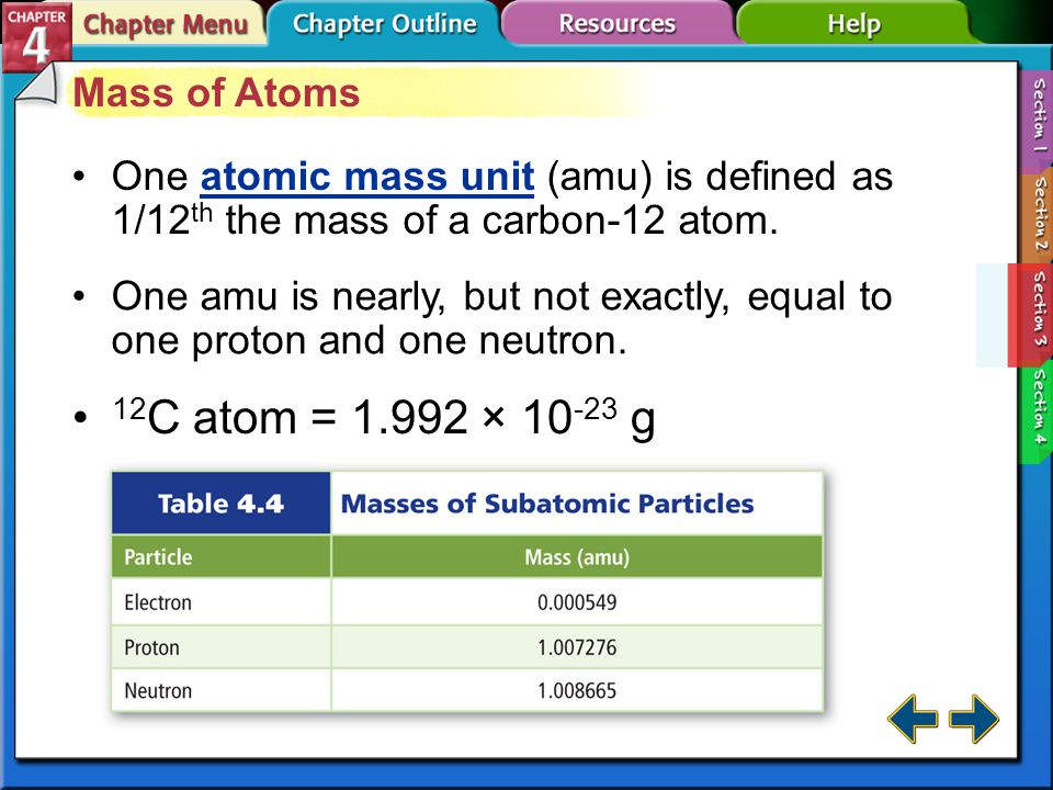 12C atom = × g Mass of Atoms